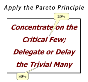 Apply Pareto Principle